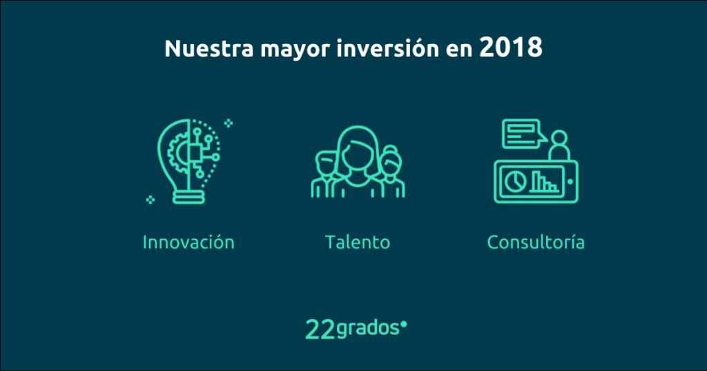Crecimiento-financiero-22grados-consultoria-innovacion1
