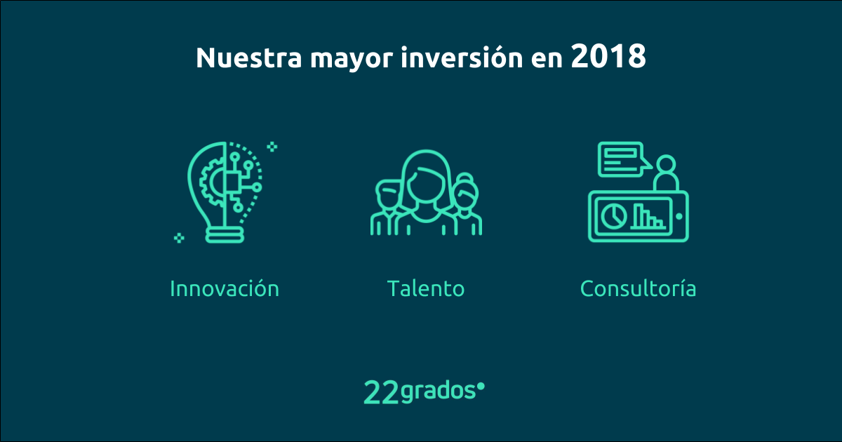 22grados continúa su senda de crecimiento en 2018