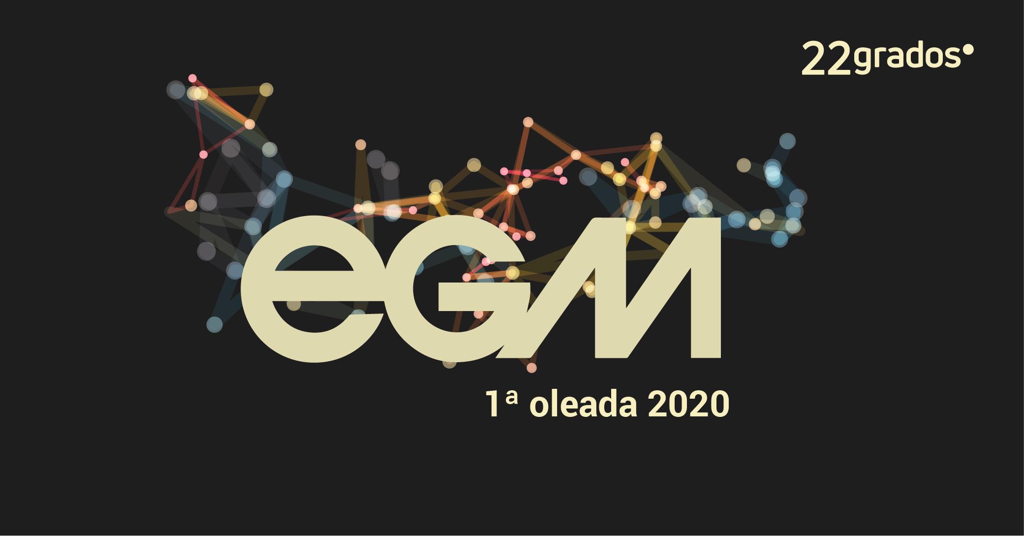 Descarga el 1er acumulado de 2020 de EGM para Canarias