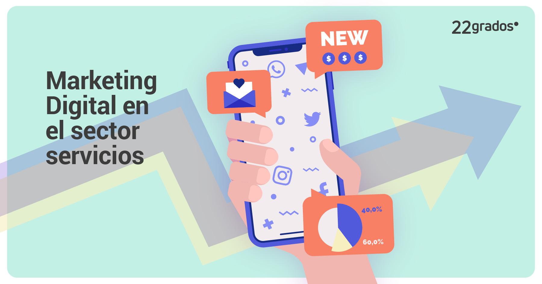 Marketing Digital en el sector servicios: nuestro propio caso