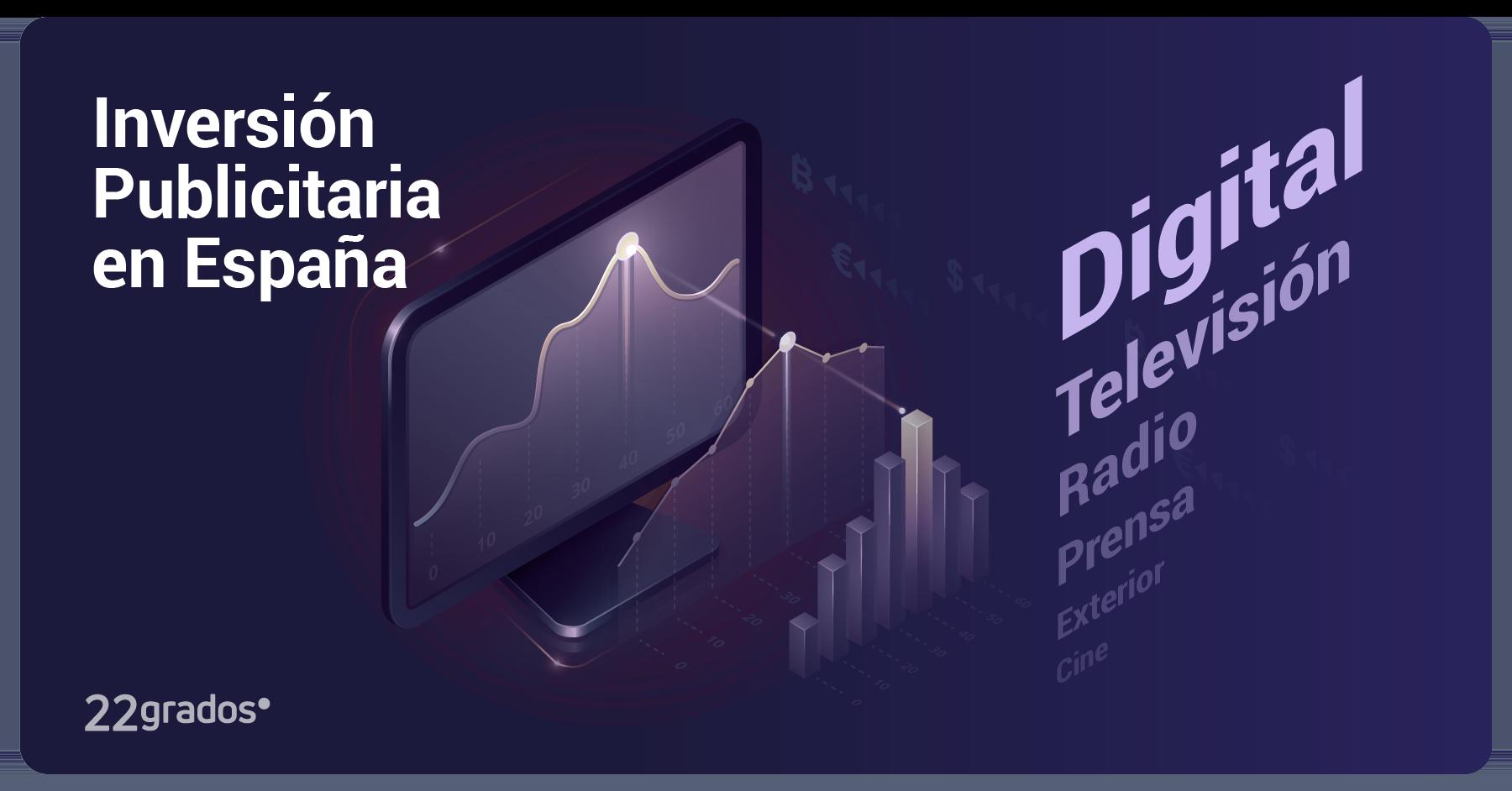 <b>Inversión Publicitaria en España:</b> Digital repite como líder en volumen de inversión dentro de los medios controlados