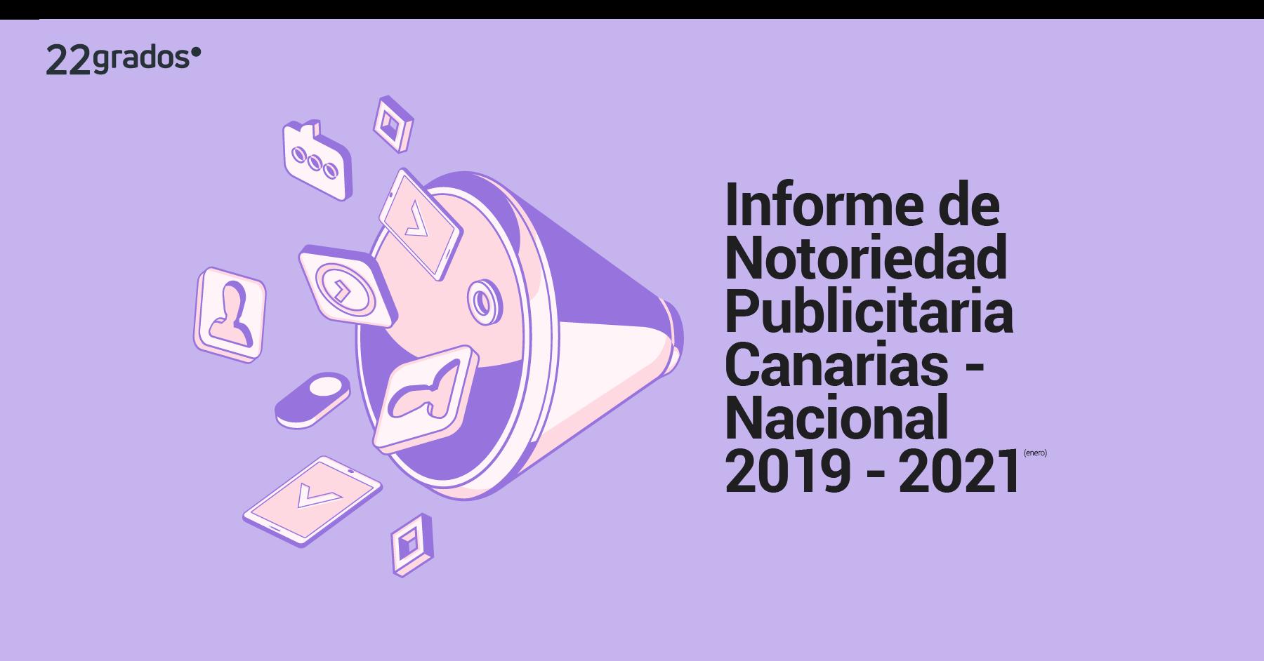 <sup>Descarga el informe de</sup> <br><b>Notoriedad Publicitaria <br><sup><sub>(2019 – ene 2021)