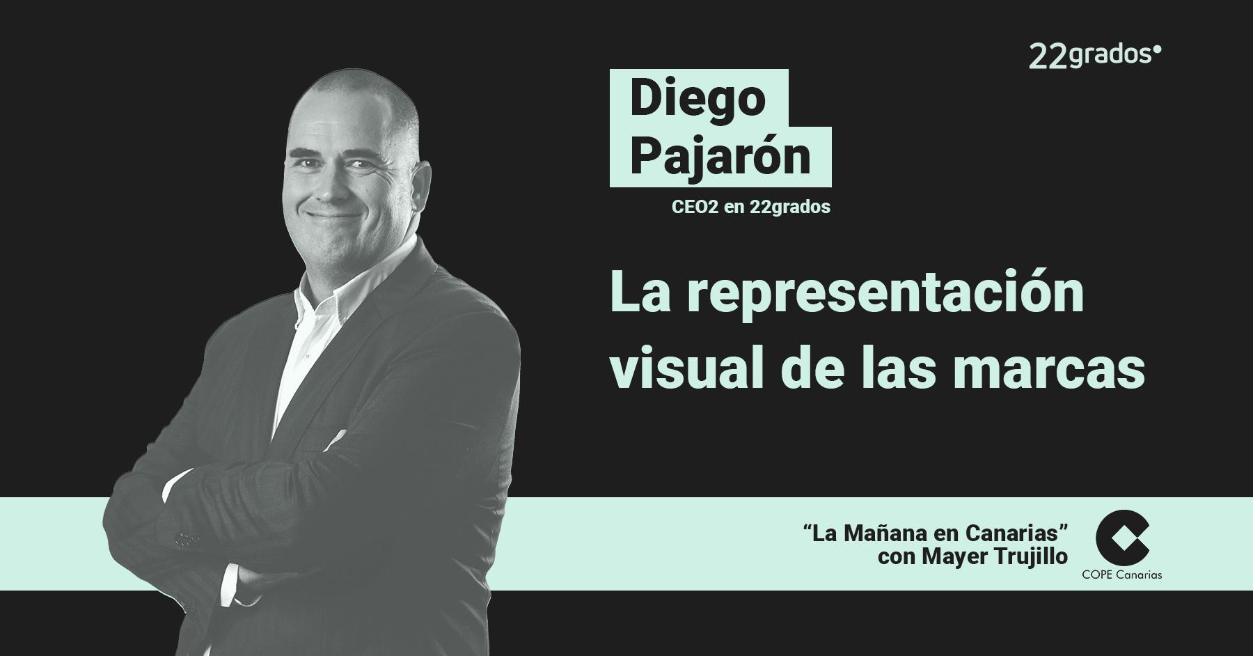 La representación visual de las marcas