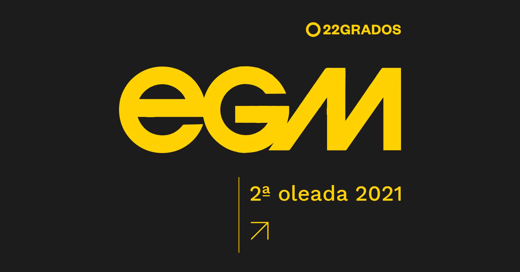 Descarga el informe del 2do acumulado de 2021 de EGM para Canarias