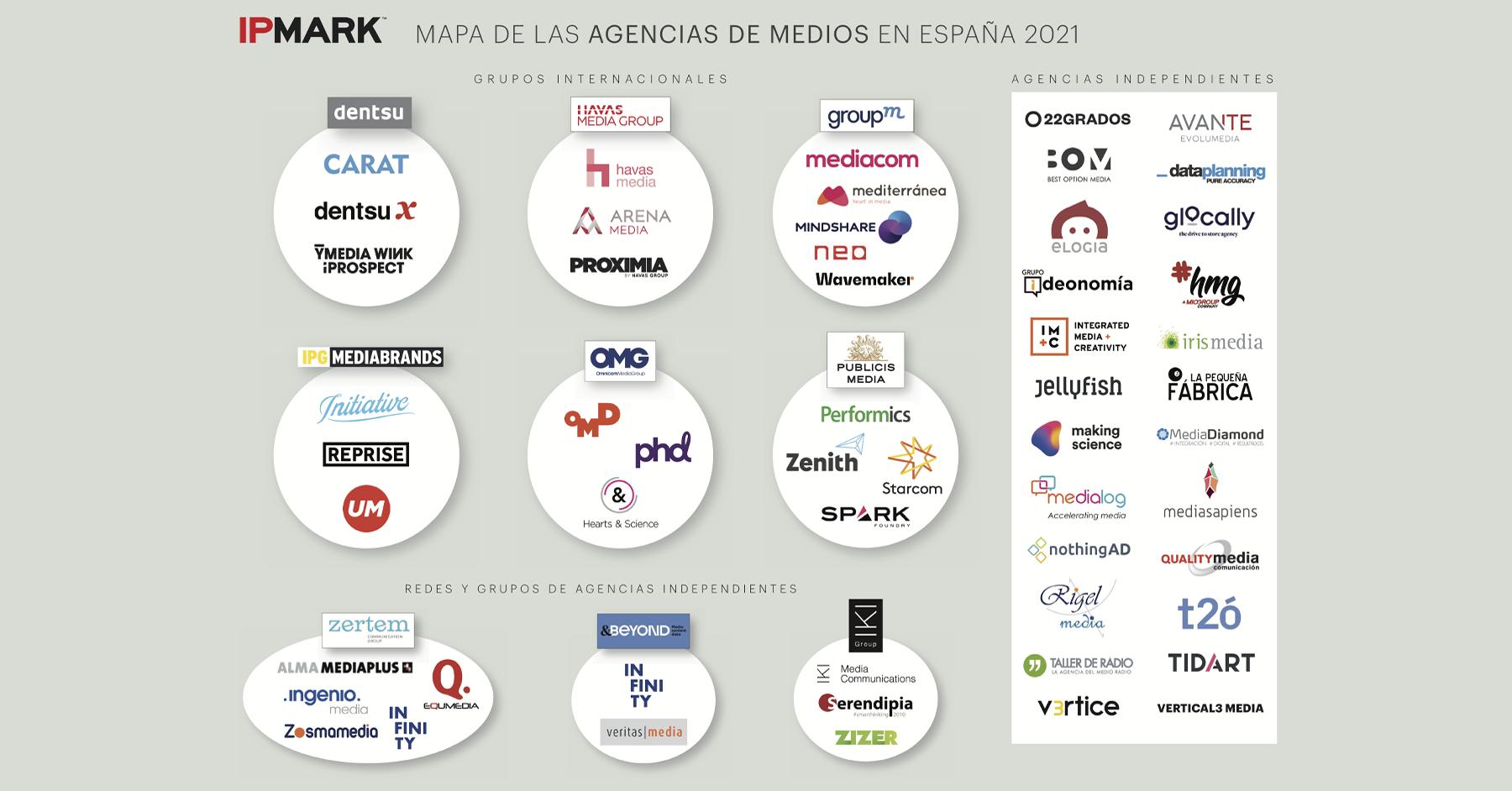 22GRADOS, entre las principales agencias de medios  incluidas en el mapa de Medios de 2021 de IPMark