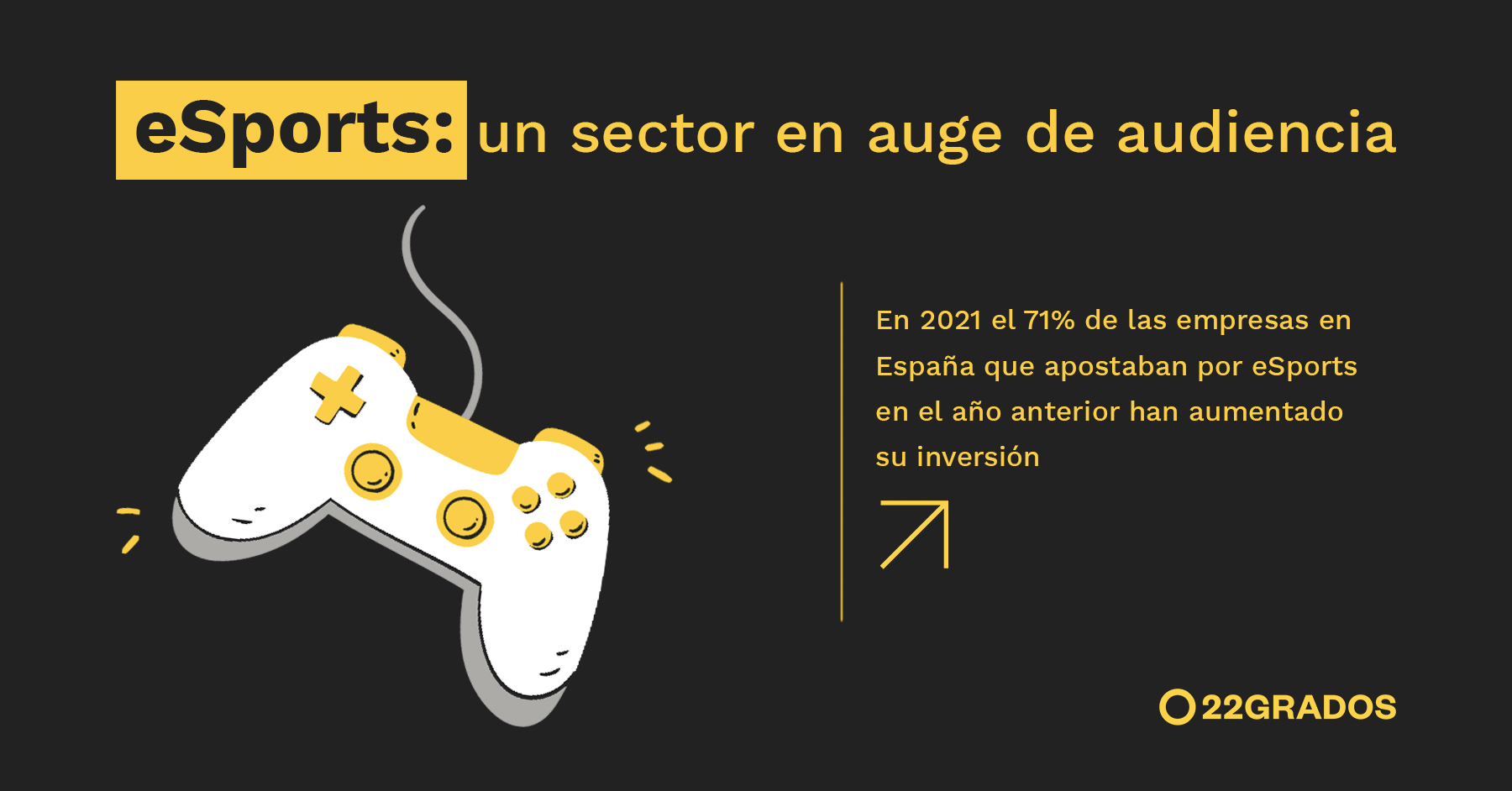 eSports: un sector en auge de audiencia