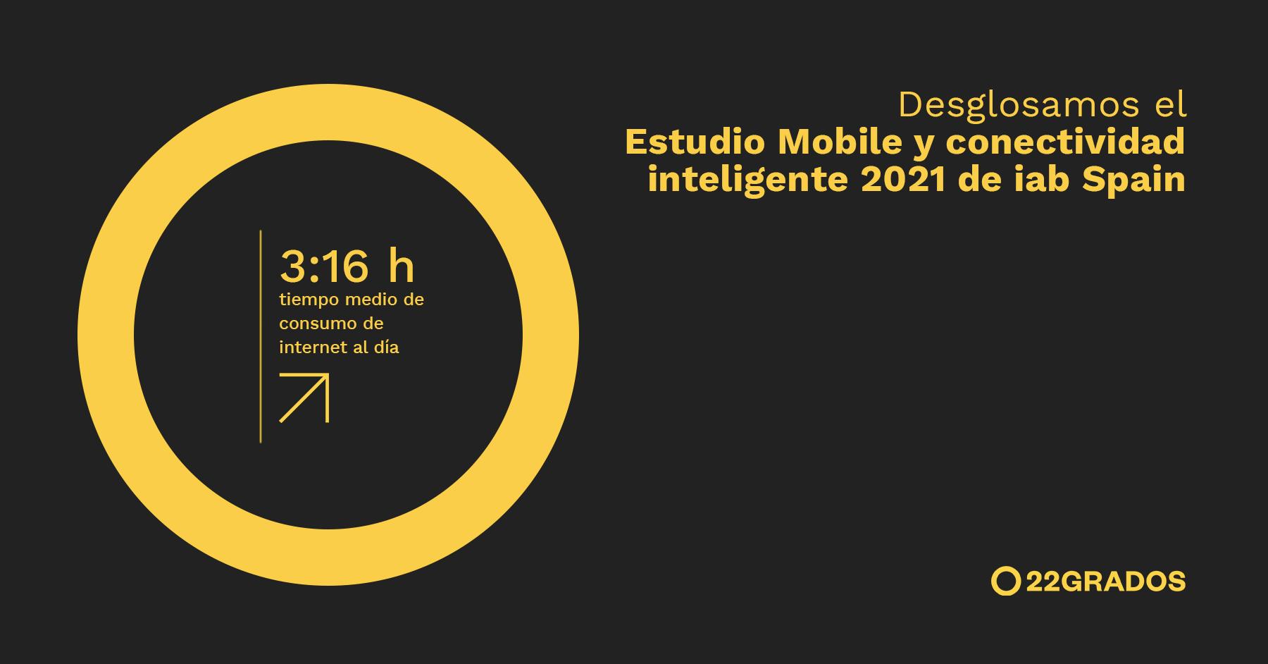 Estudio Mobile y Conectividad Inteligente 2021: 2 de cada 3 minutos de navegación en internet se hace a través de dispositivos móviles